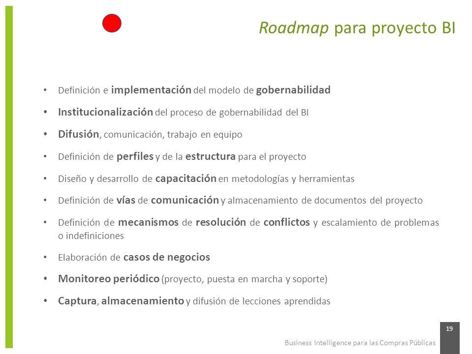 Roadmap para proyecto BI