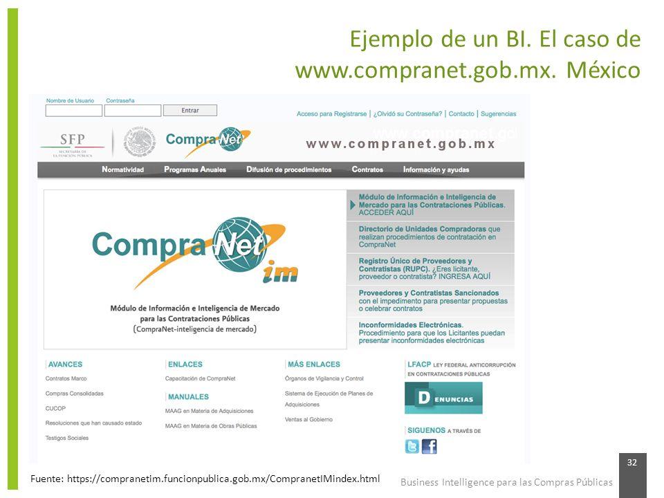 Ejemplo de un BI. El caso de www.compranet.gob.mx. México