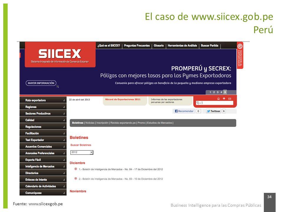 El caso de www.siicex.gob.pe Perú