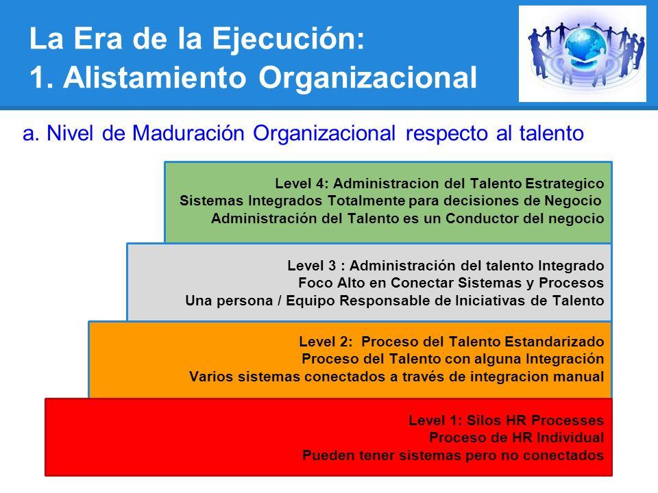 La Era de la Ejecución: 1. Alistamiento Organizacional