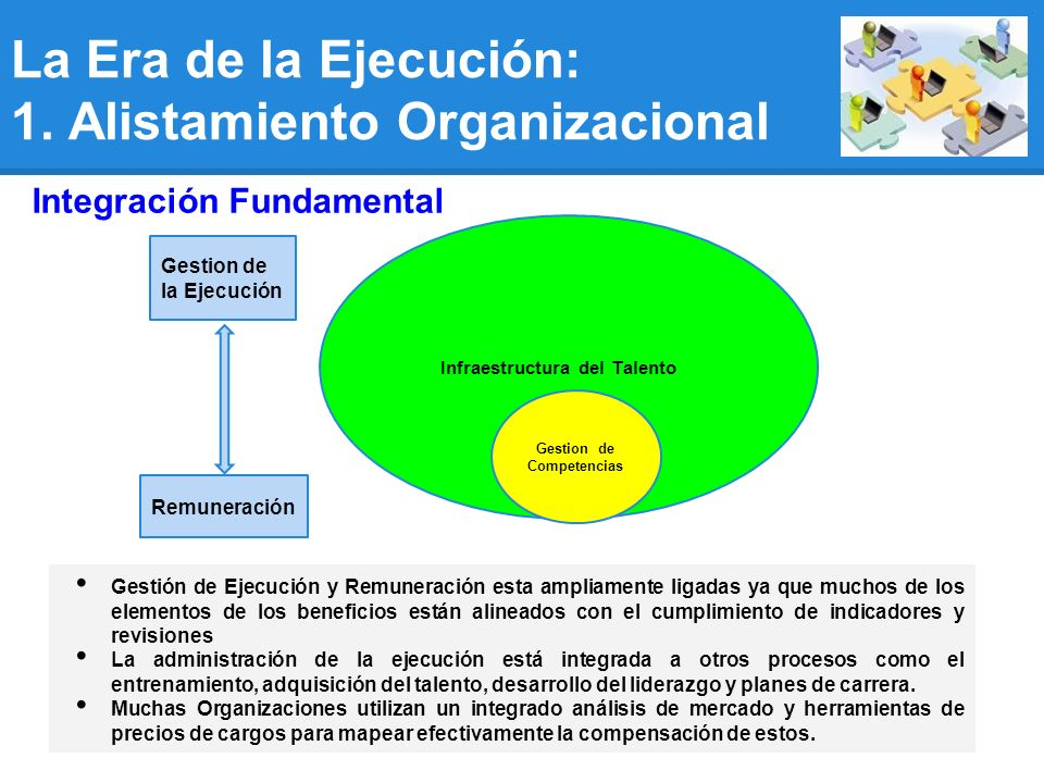 Integración Fundamental