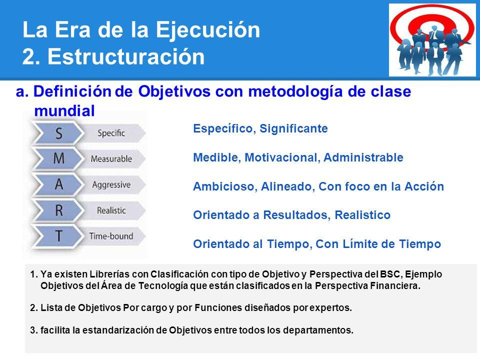 a. Definición de Objetivos con metodología de clase mundial