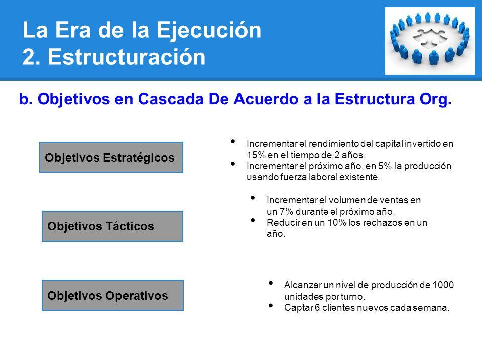 b. Objetivos en Cascada De Acuerdo a la Estructura Org.