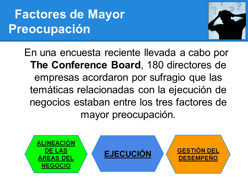 Factores de Mayor Preocupación