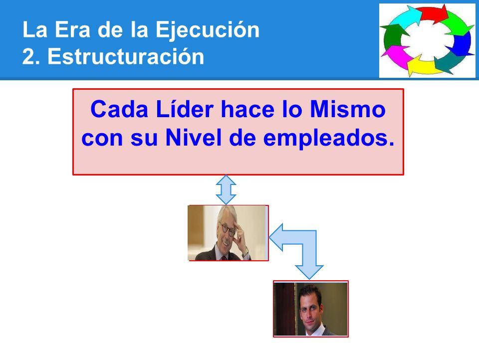 La Era de la Ejecución 2. Estructuración