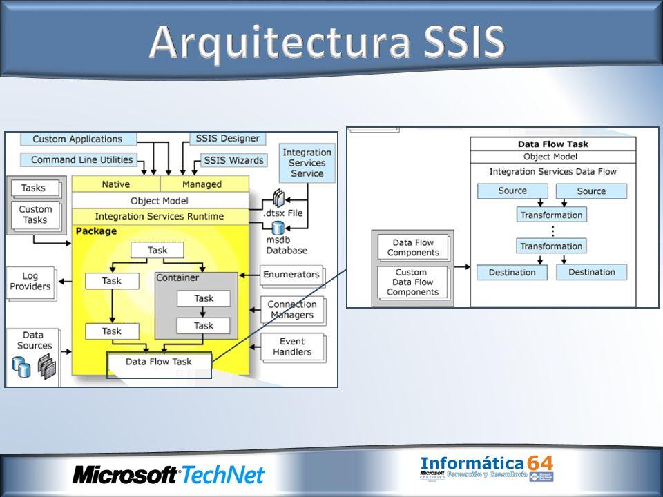 Arquitectura SSIS