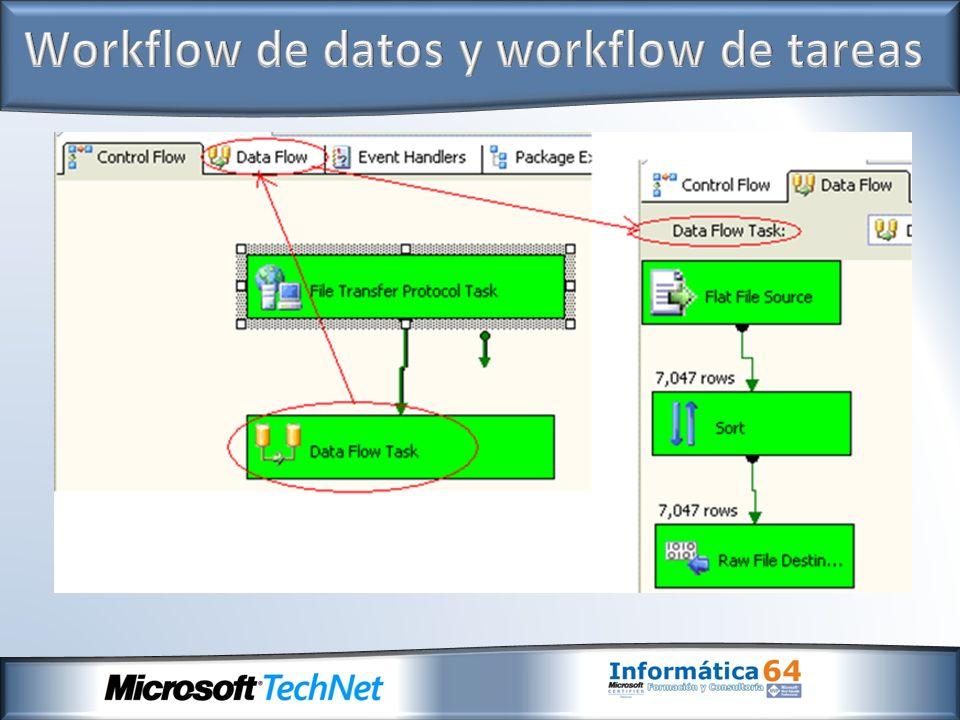 Workflow de datos y workflow de tareas