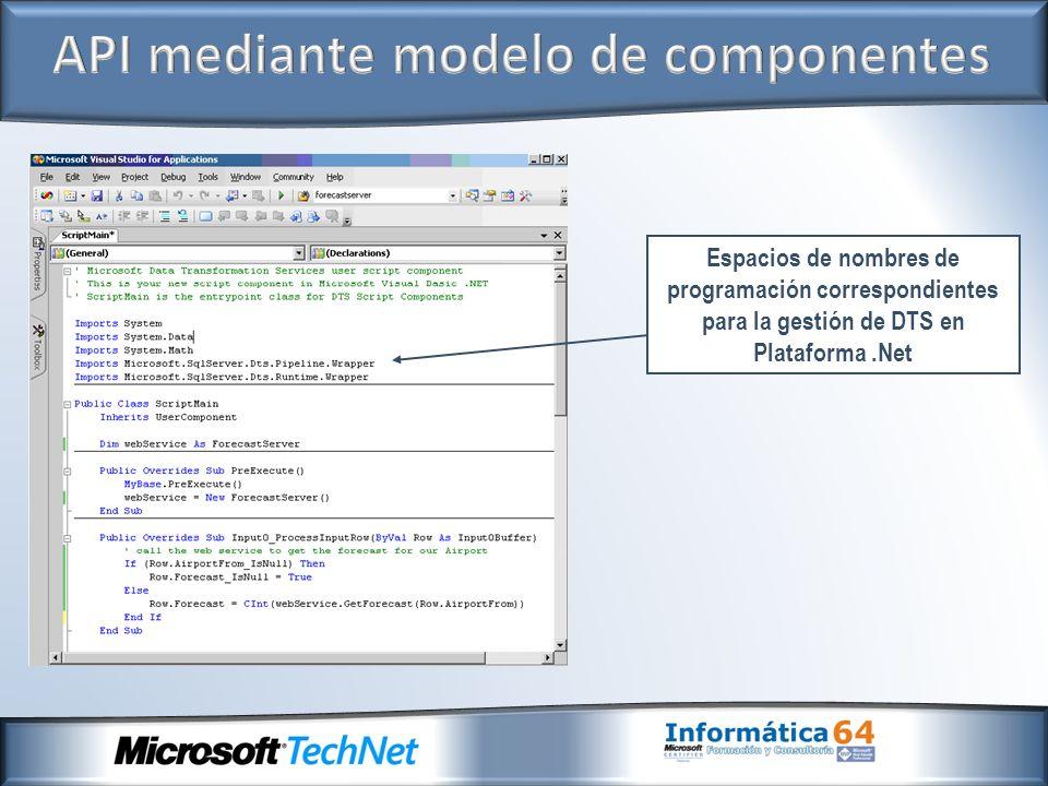 API mediante modelo de componentes