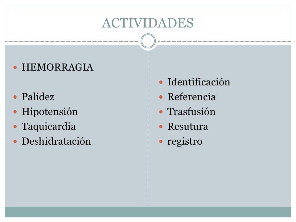 ACTIVIDADES HEMORRAGIA Palidez Hipotensión Taquicardia Deshidratación