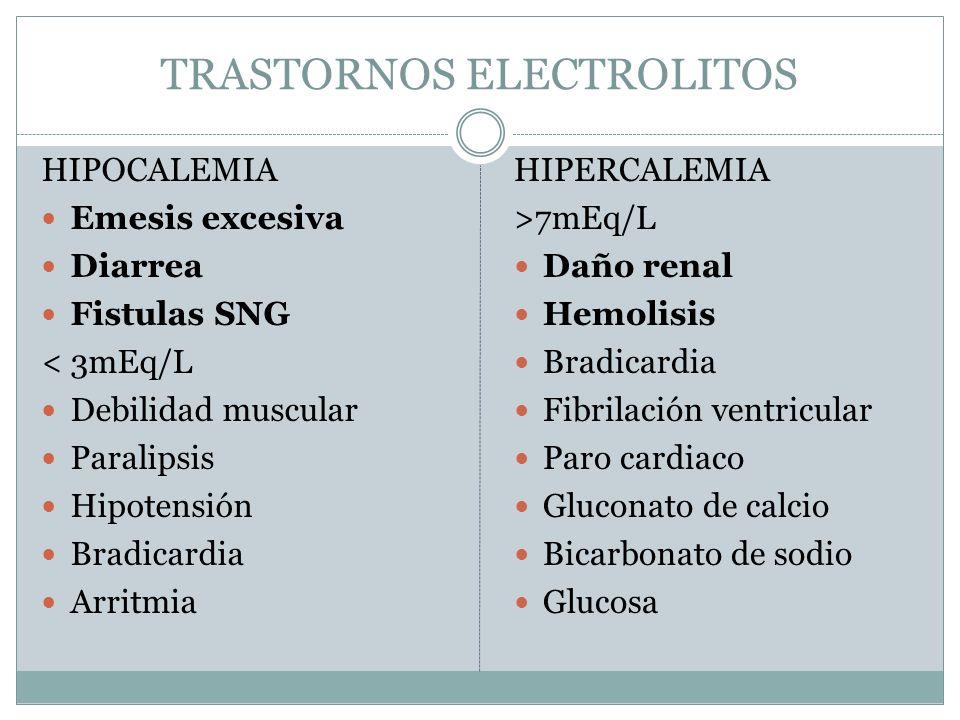TRASTORNOS ELECTROLITOS