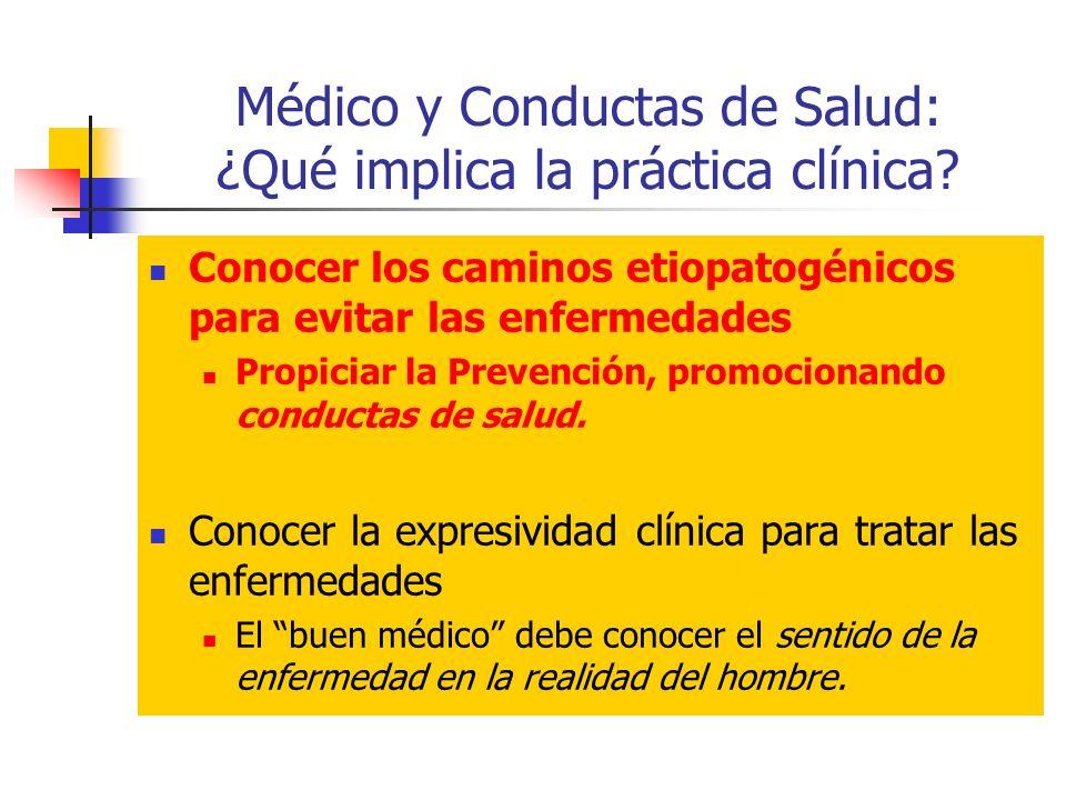 Médico y Conductas de Salud: ¿Qué implica la práctica clínica
