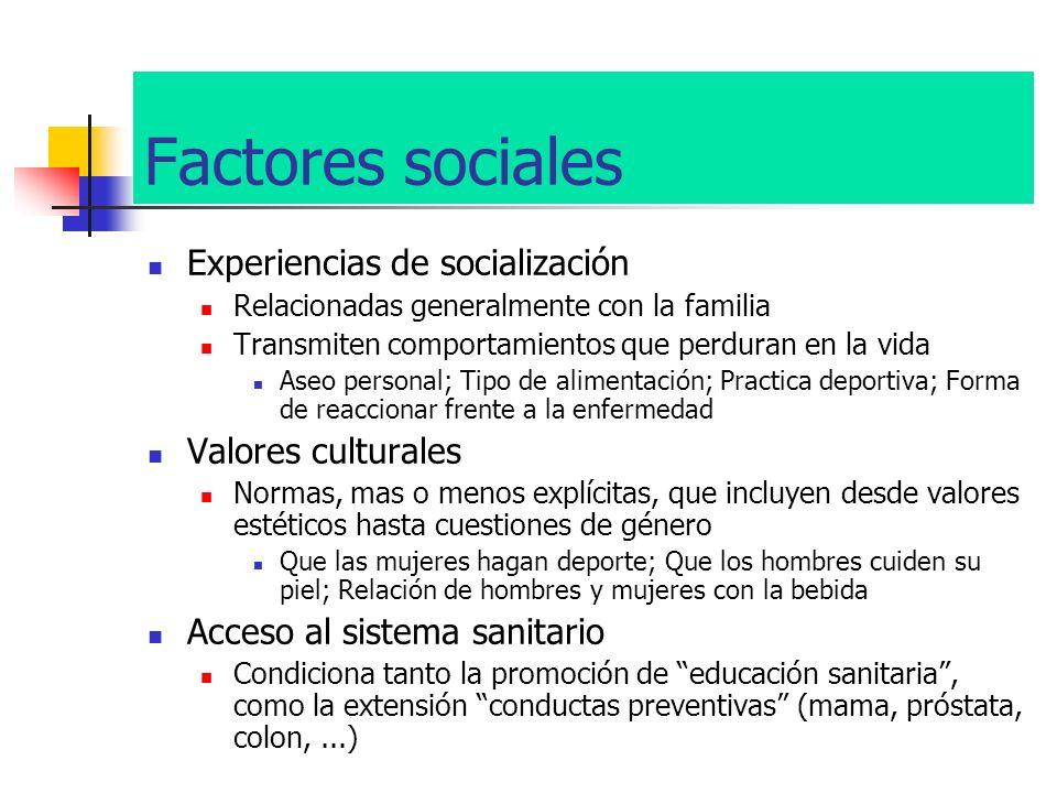 Factores sociales Experiencias de socialización Valores culturales