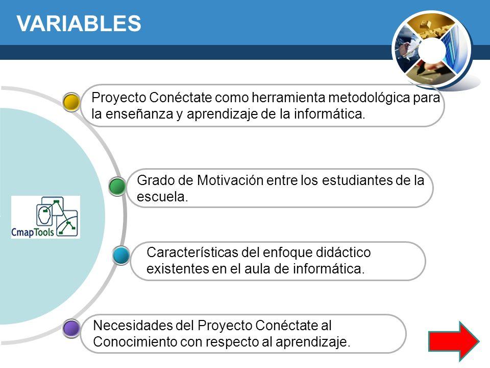 VARIABLES Proyecto Conéctate como herramienta metodológica para