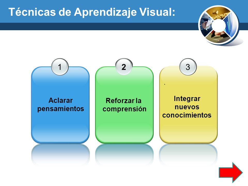 Técnicas de Aprendizaje Visual: