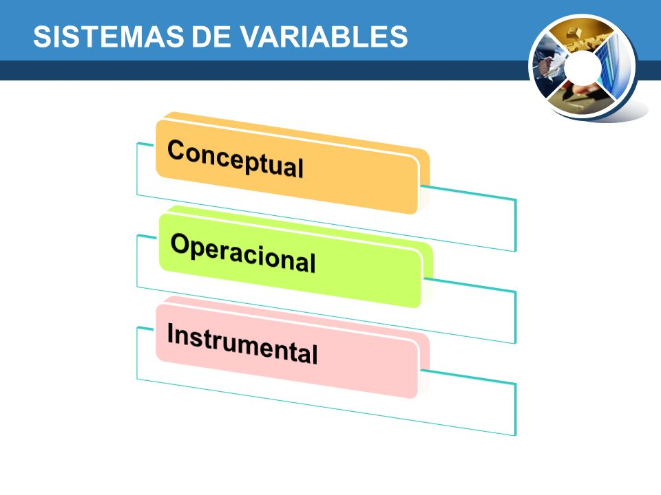 SISTEMAS DE VARIABLES Conceptual Operacional Instrumental