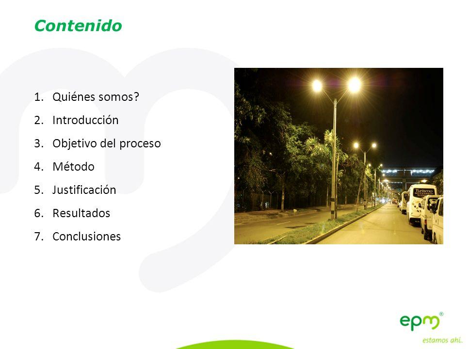 Contenido Quiénes somos Introducción Objetivo del proceso Método