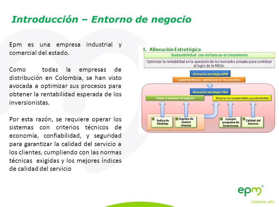 Introducción – Entorno de negocio