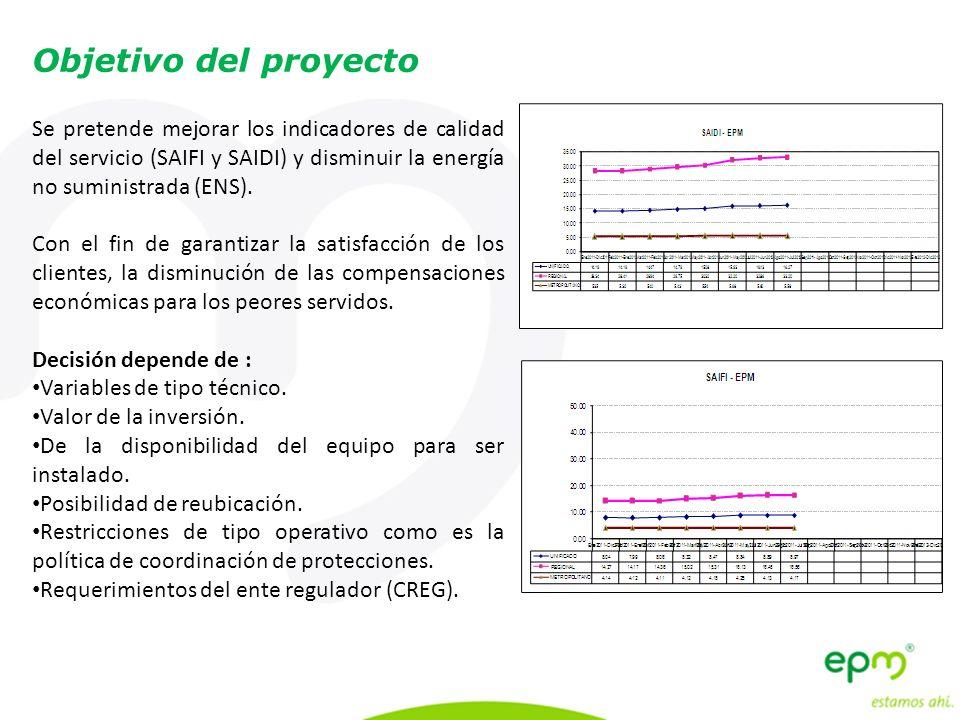 Objetivo del proyecto Se pretende mejorar los indicadores de calidad del servicio (SAIFI y SAIDI) y disminuir la energía no suministrada (ENS).