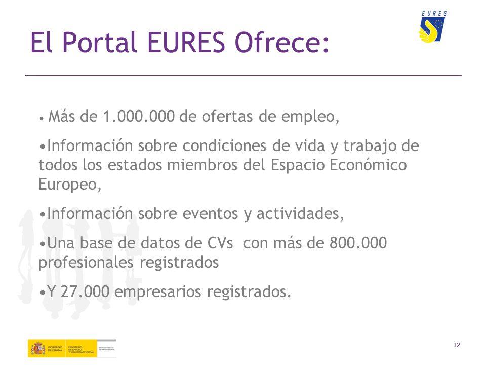 El Portal EURES Ofrece:
