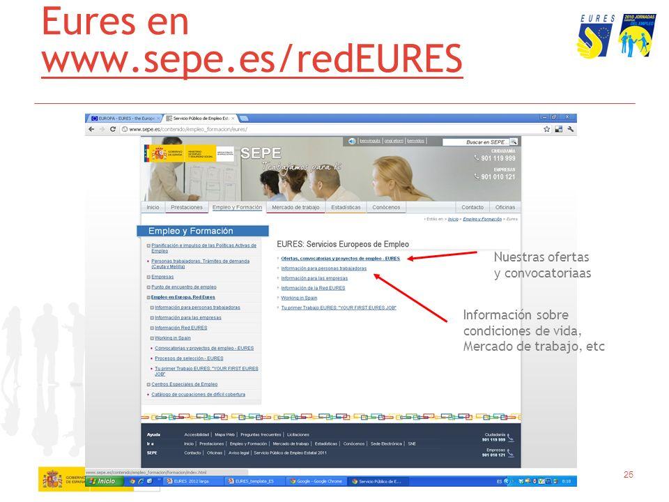 Eures en www.sepe.es/redEURES