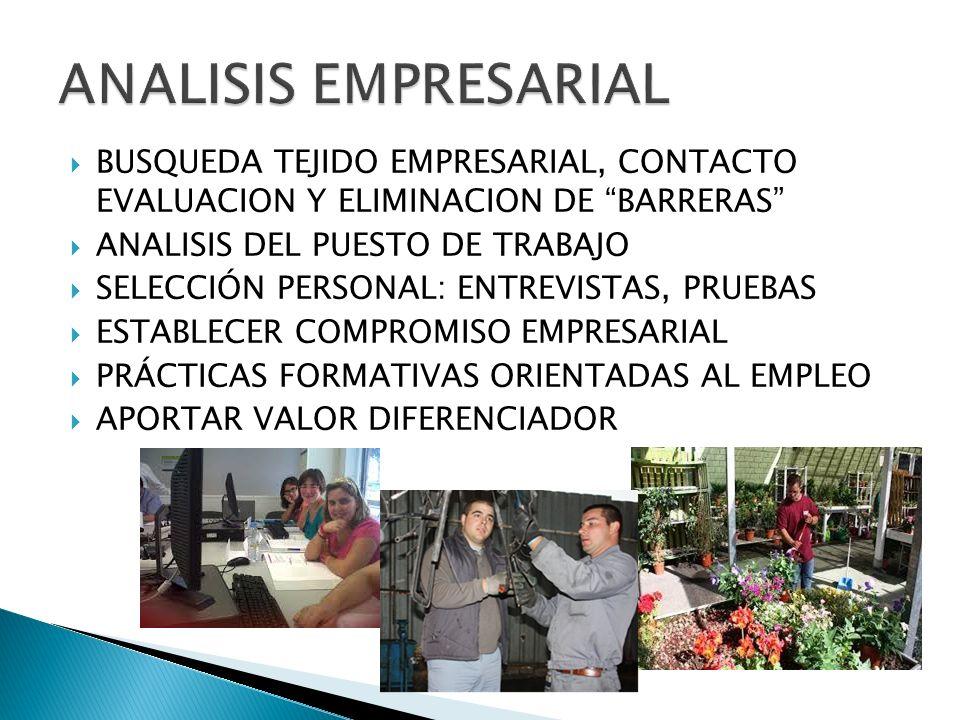 ANALISIS EMPRESARIAL BUSQUEDA TEJIDO EMPRESARIAL, CONTACTO EVALUACION Y ELIMINACION DE BARRERAS ANALISIS DEL PUESTO DE TRABAJO.
