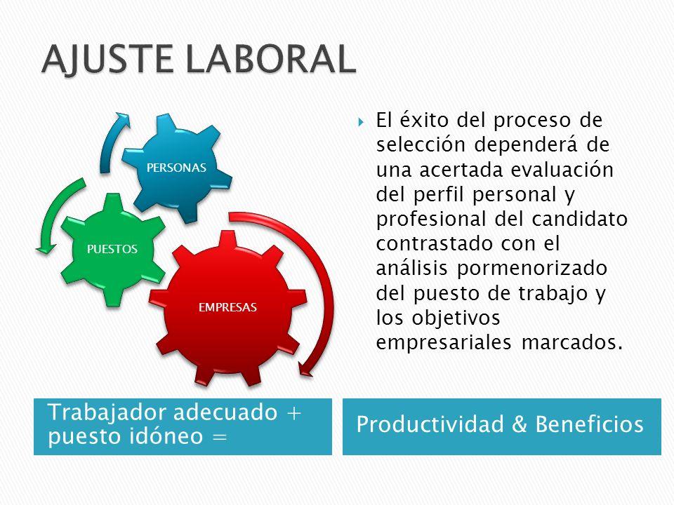 AJUSTE LABORAL Trabajador adecuado + puesto idóneo =