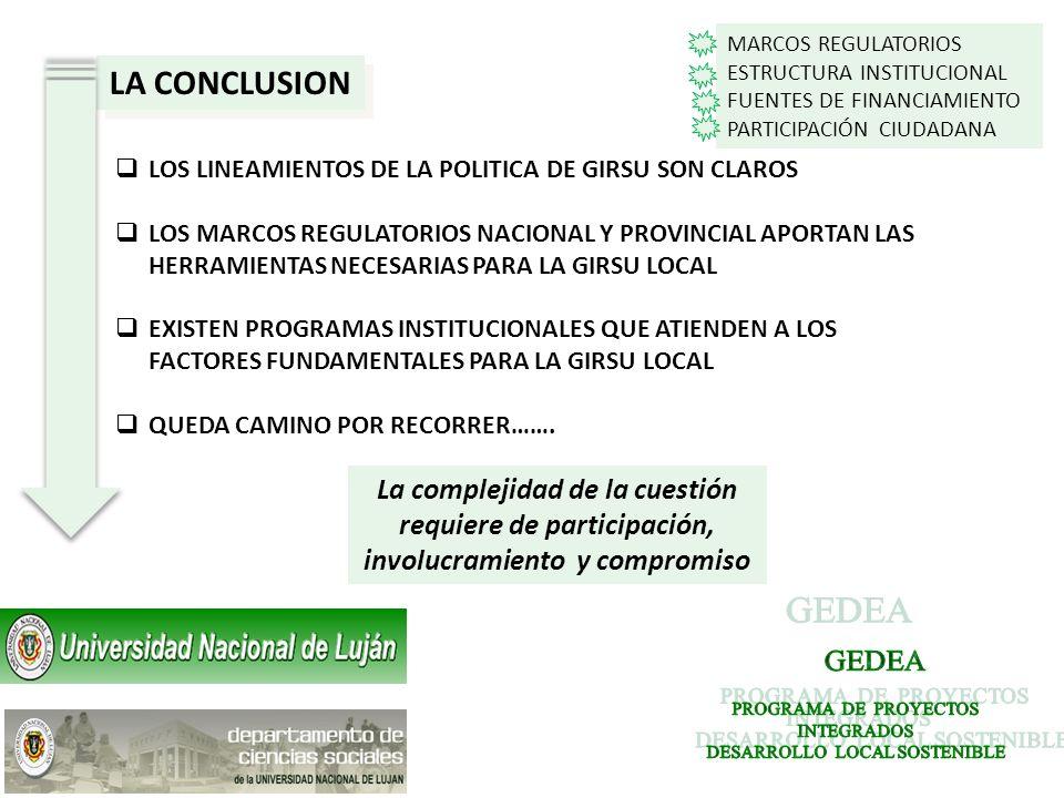 MARCOS REGULATORIOS ESTRUCTURA INSTITUCIONAL. FUENTES DE FINANCIAMIENTO. PARTICIPACIÓN CIUDADANA.