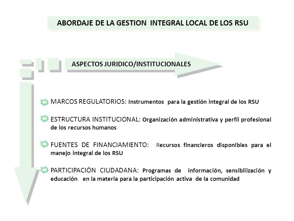 ABORDAJE DE LA GESTION INTEGRAL LOCAL DE LOS RSU