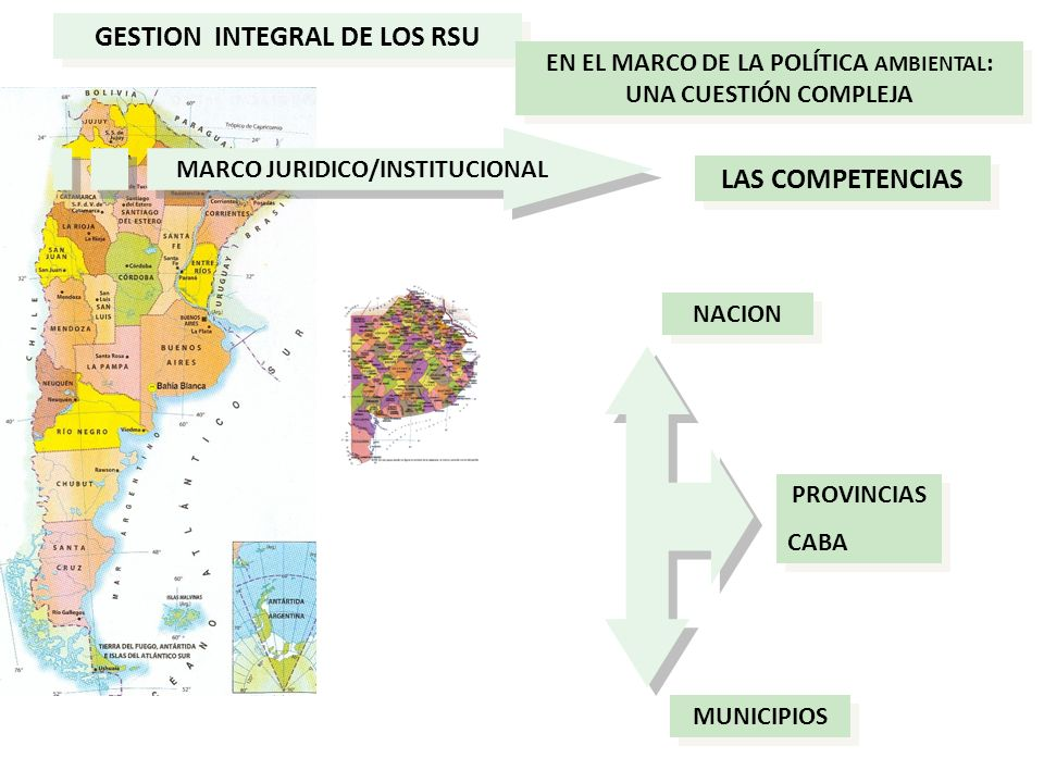 GESTION INTEGRAL DE LOS RSU