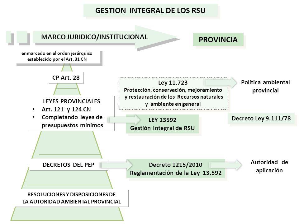 GESTION INTEGRAL DE LOS RSU PROVINCIA