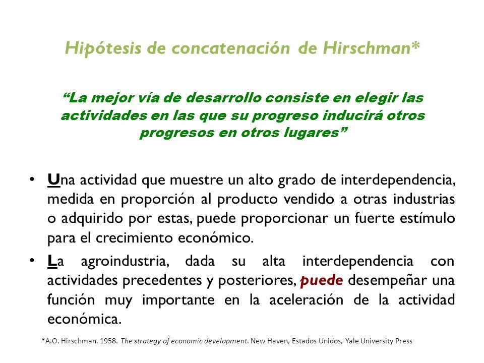 Hipótesis de concatenación de Hirschman*