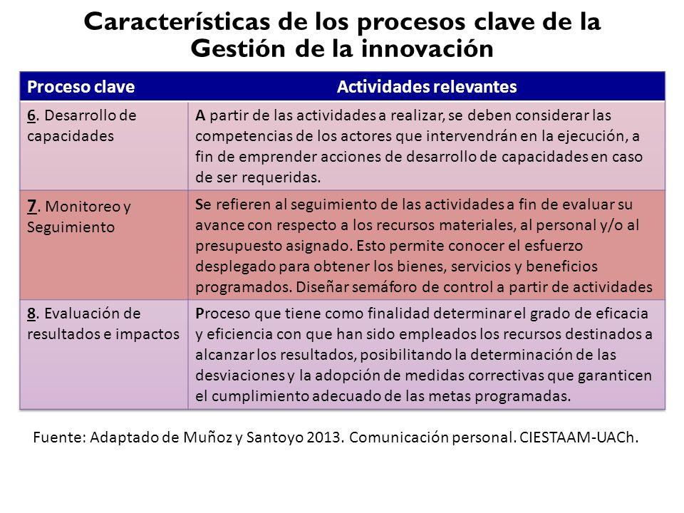 Características de los procesos clave de la Gestión de la innovación