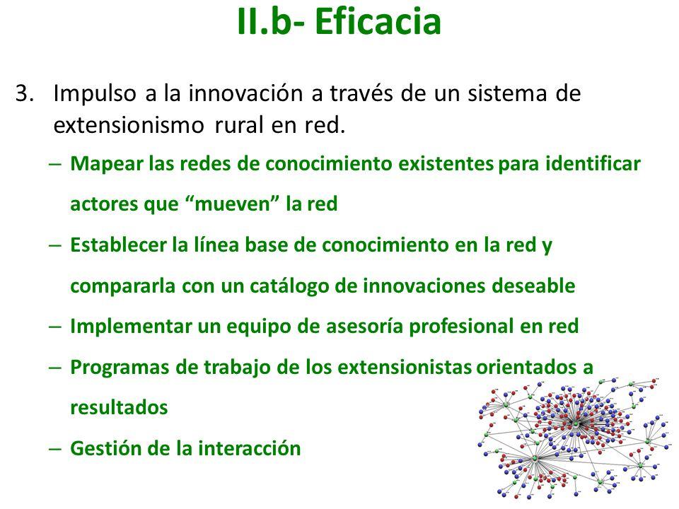 II.b- Eficacia Impulso a la innovación a través de un sistema de extensionismo rural en red.