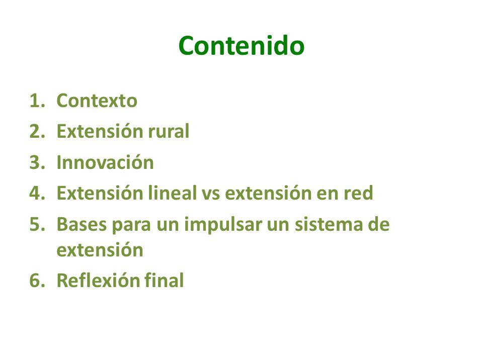 Contenido Contexto Extensión rural Innovación