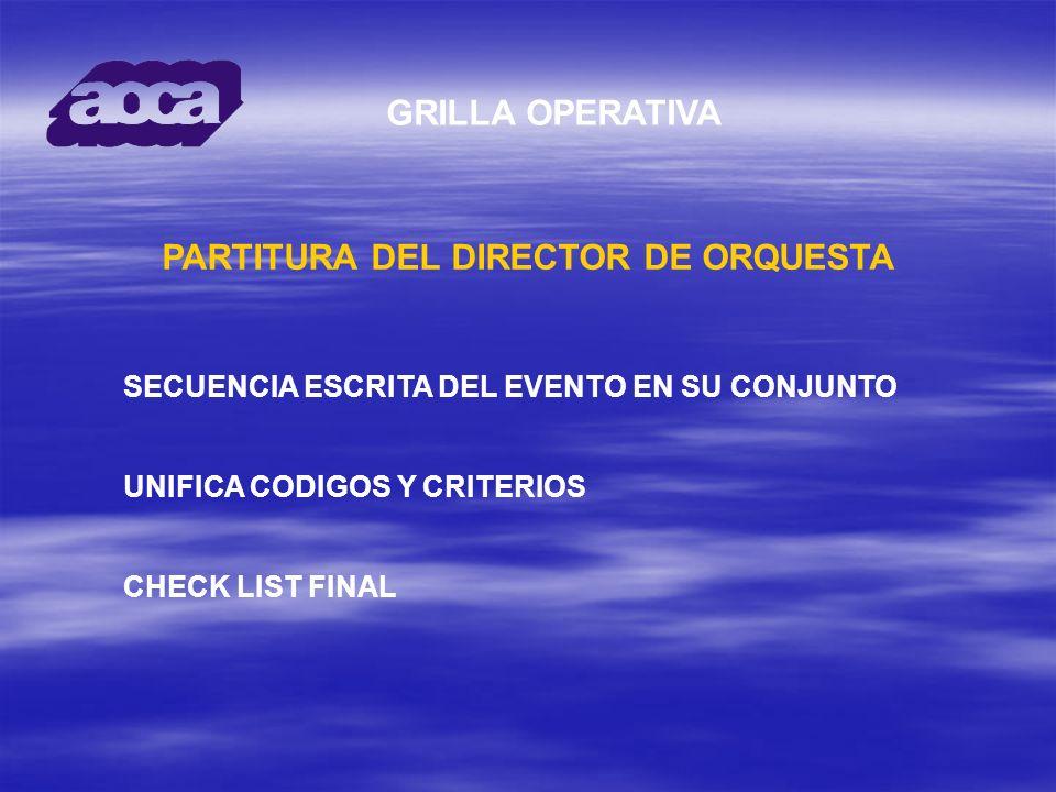 PARTITURA DEL DIRECTOR DE ORQUESTA