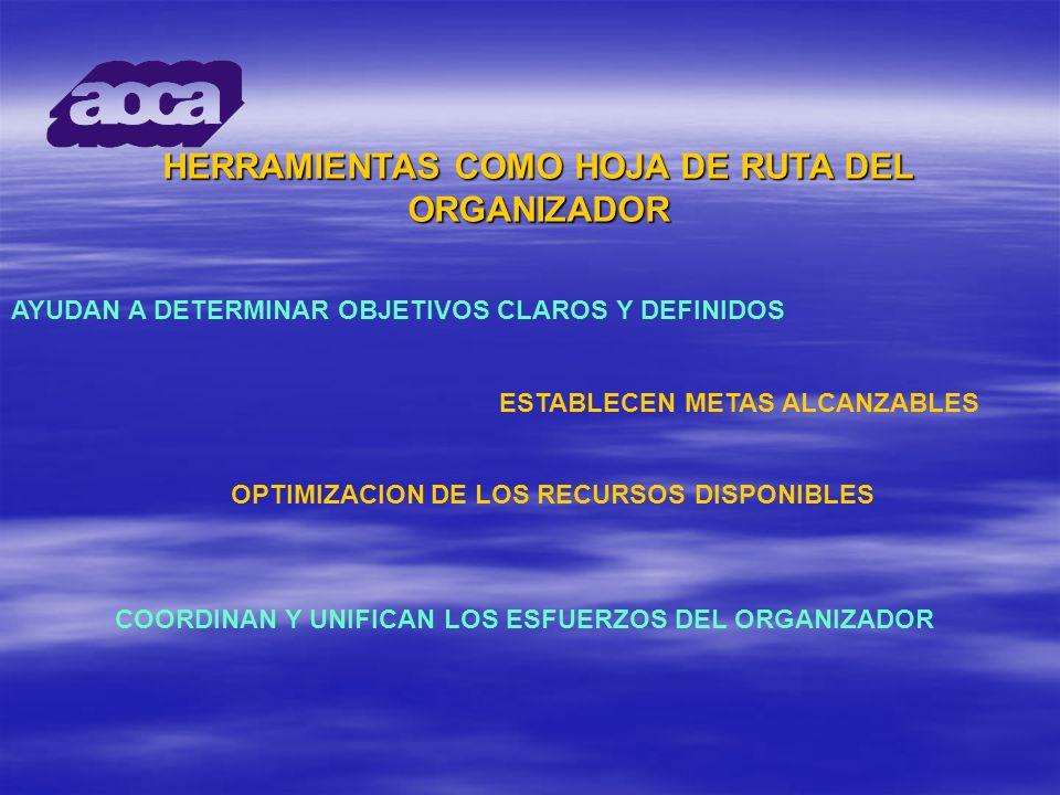 HERRAMIENTAS COMO HOJA DE RUTA DEL ORGANIZADOR