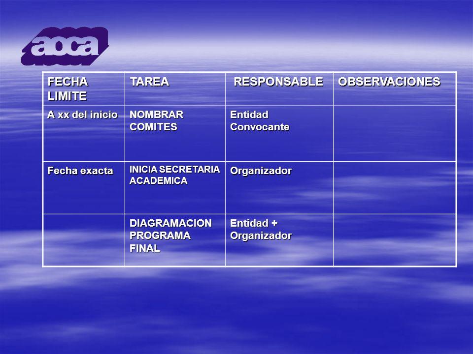 FECHA LIMITE TAREA RESPONSABLE OBSERVACIONES A xx del inicio
