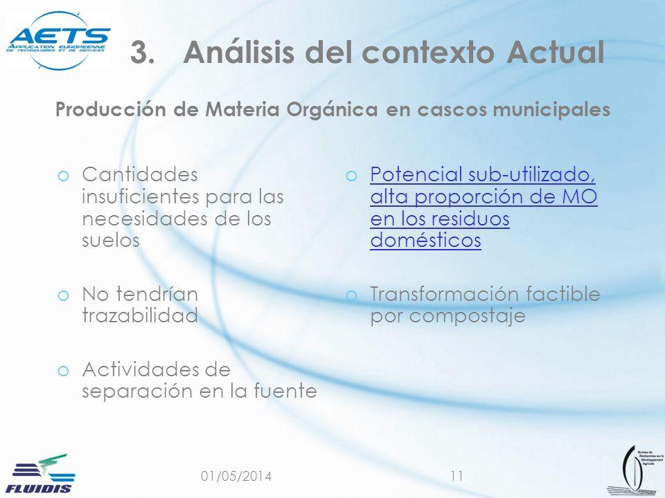 Producción de Materia Orgánica en cascos municipales