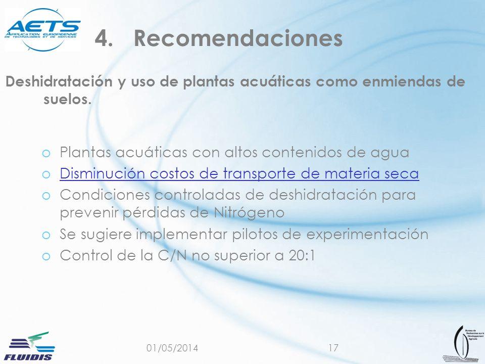 Deshidratación y uso de plantas acuáticas como enmiendas de suelos.