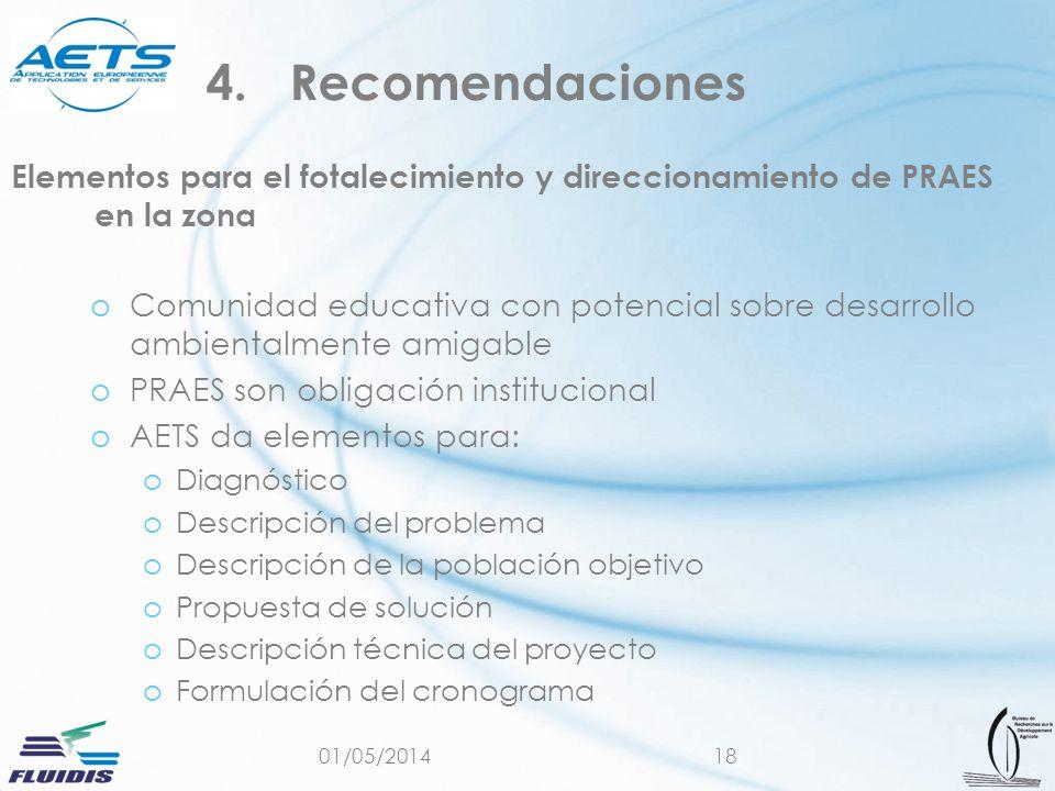 Recomendaciones Elementos para el fotalecimiento y direccionamiento de PRAES en la zona.