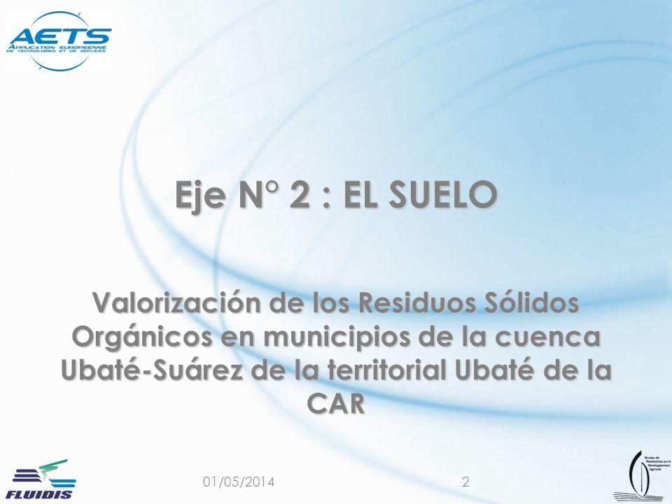 29/03/2017 Eje N° 2 : EL SUELO.