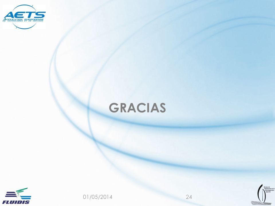 GRACIAS 29/03/2017
