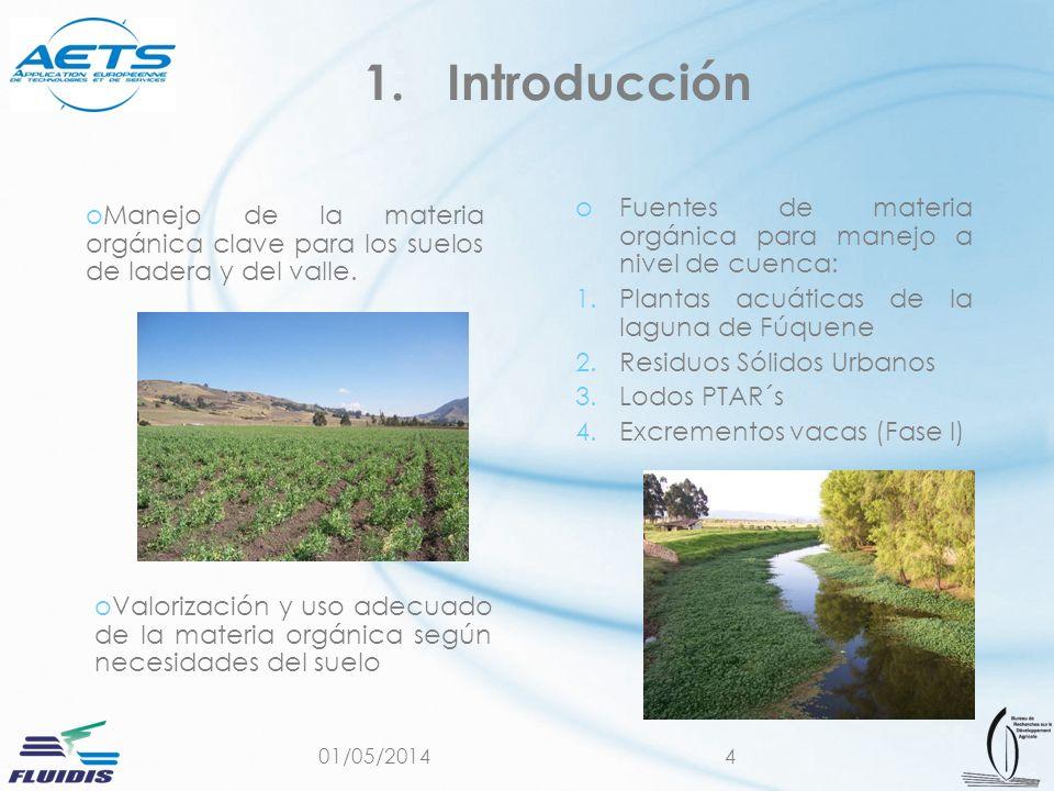 Introducción Fuentes de materia orgánica para manejo a nivel de cuenca: Plantas acuáticas de la laguna de Fúquene.
