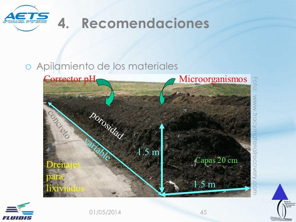 Recomendaciones Apilamiento de los materiales Microorganismos 1.5 m