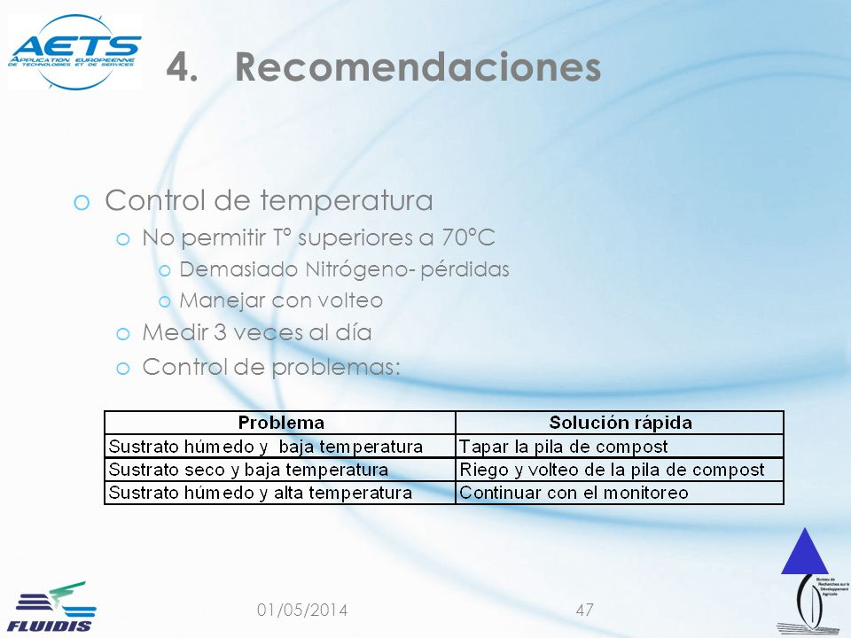 Recomendaciones Control de temperatura