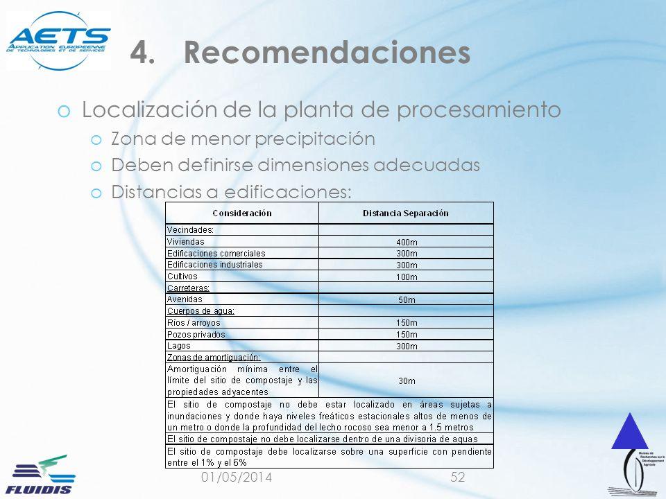 Recomendaciones Localización de la planta de procesamiento