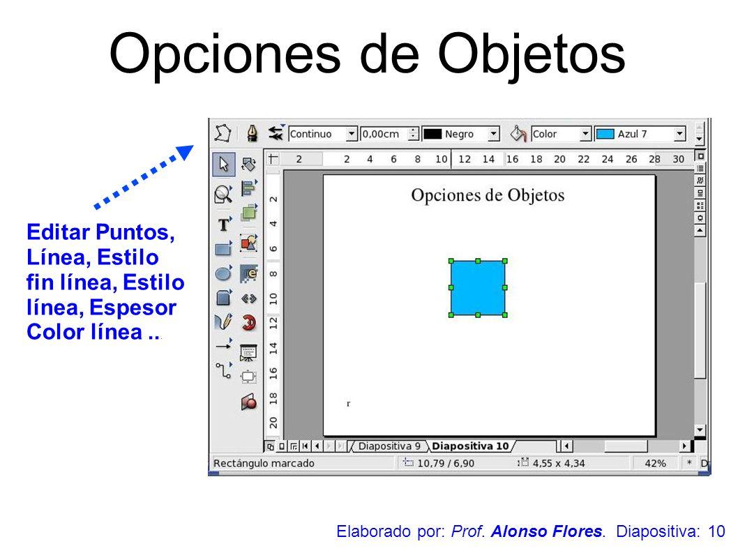 Opciones de Objetos Editar Puntos, Línea, Estilo fin línea, Estilo línea, Espesor Color línea ...
