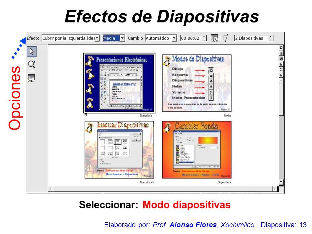 Efectos de Diapositivas