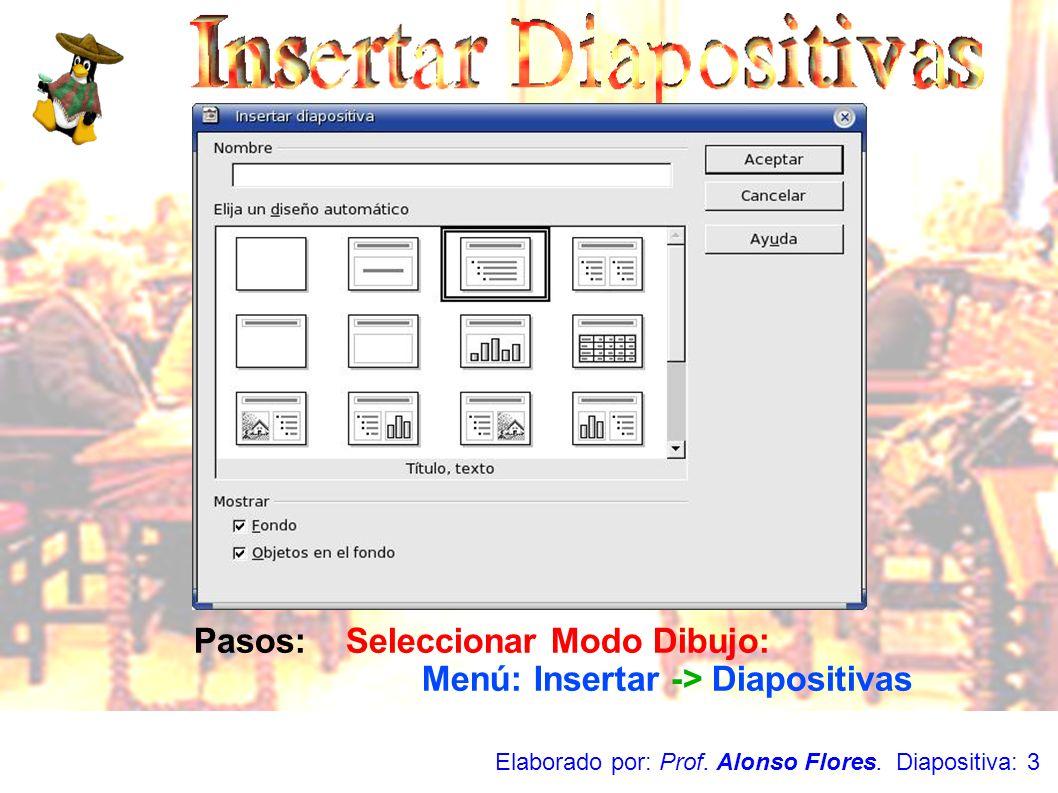 Pasos: Seleccionar Modo Dibujo: Menú: Insertar -> Diapositivas