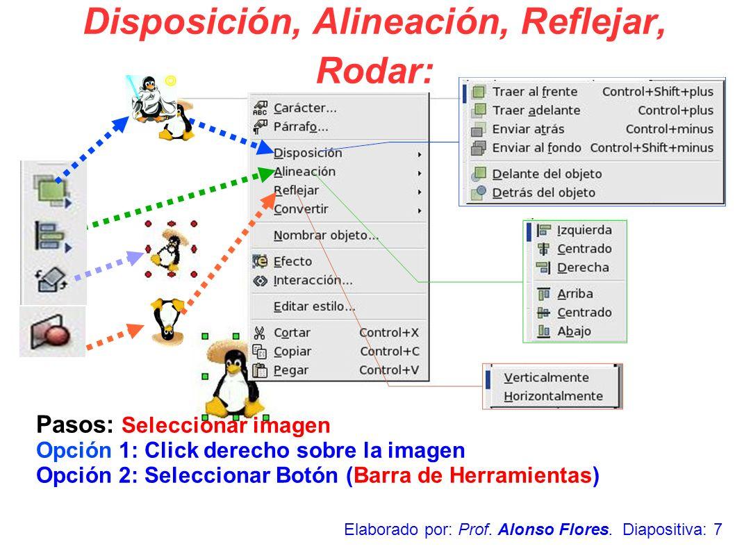 Disposición, Alineación, Reflejar, Rodar: